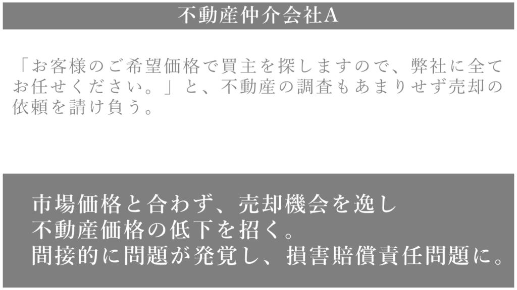 一般的な不動産会社の調査 横浜 不動産 売却 仲介 買取 junxion ジャンクション
